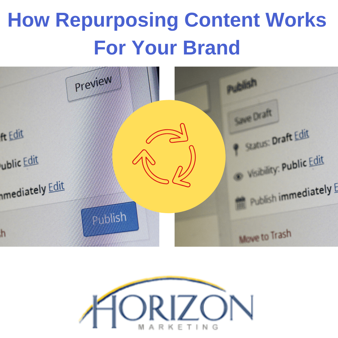 repurposing blog posts works
